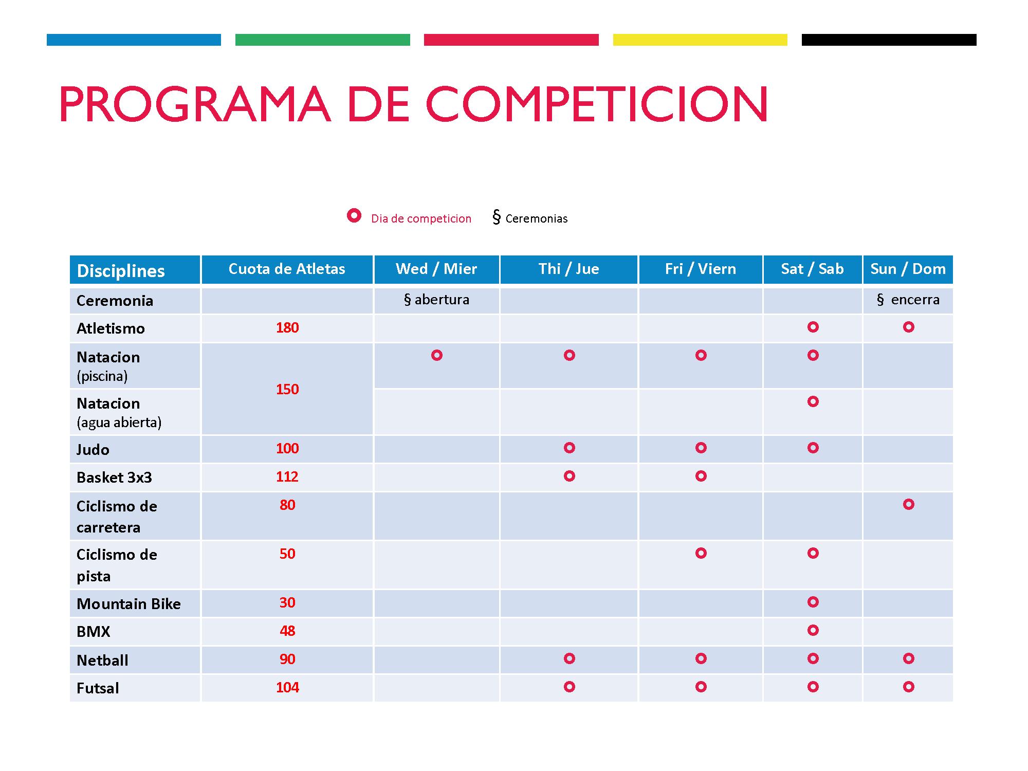 1esp Guadeloupe 2021 - Juegos del Caribe_Page_12