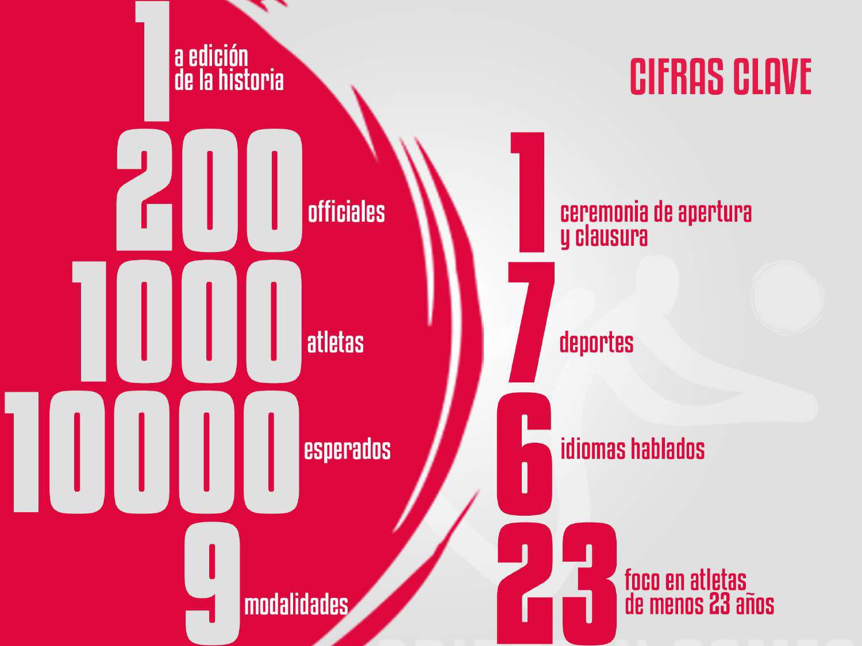 Kit de Prensa_D-1AÑO_CG2021_Page_5