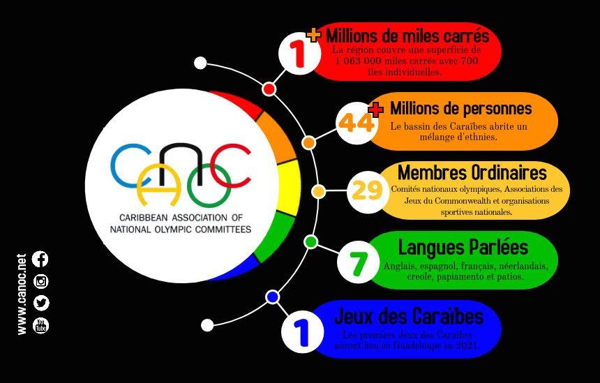 infographic FRA