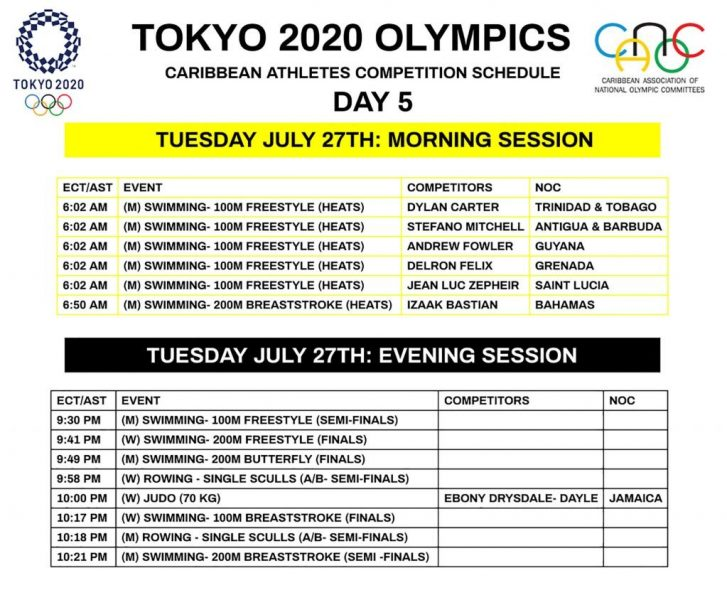 Day 5 27TH JULY SCHEDULE