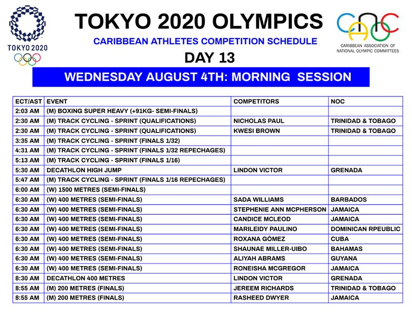 Day 13 Aug 4 Morning Session